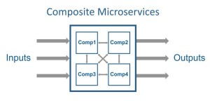 Atomic-Microservices-Diagram-02